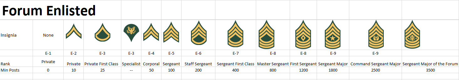 Ranks-enlisted.png