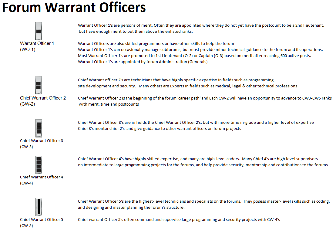 Ranks--warrant-officers.png